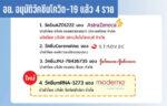 タイで承認された新型コロナワクチン